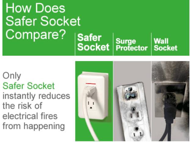 safer socket compare